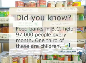 Sources Langley Food Bank DidYouKnow 1